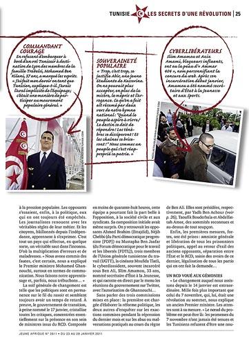 Tunisie, les secrets d'une révolution